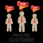 Price Per Customer