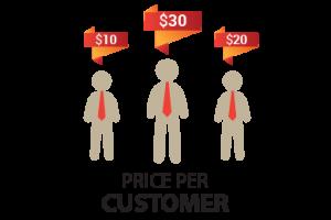 price_per_customer